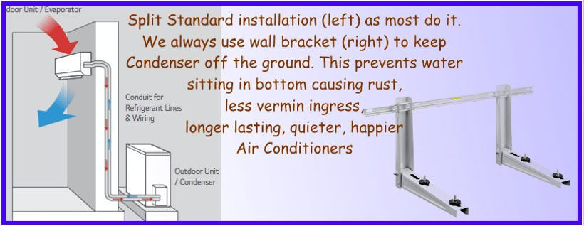 air conditioner expert example of split system installation