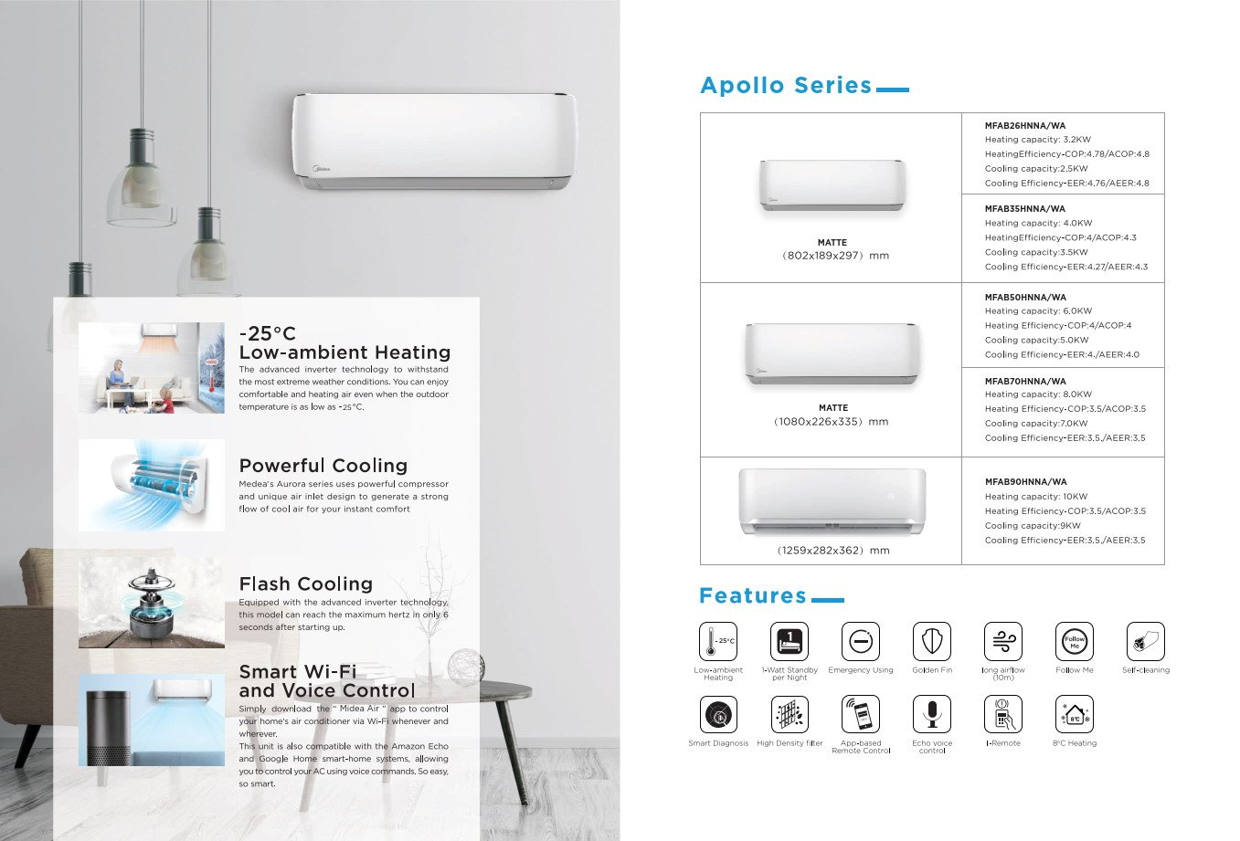 Brisbane's lowest price air conditioners by Air conditioning installation expert Brisbane